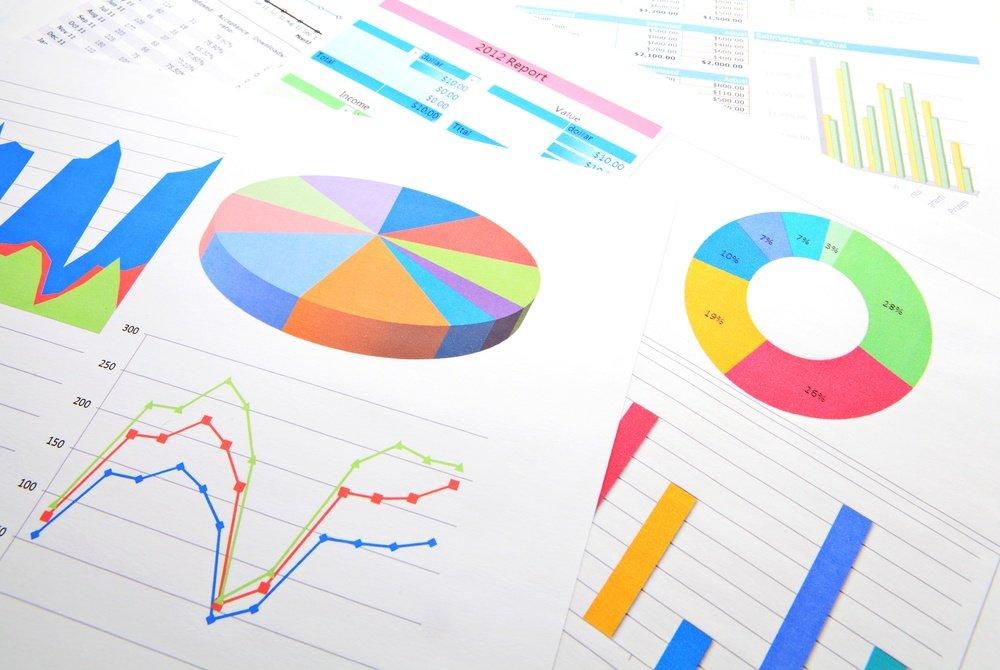 Investitionen und ihre Bedeutung